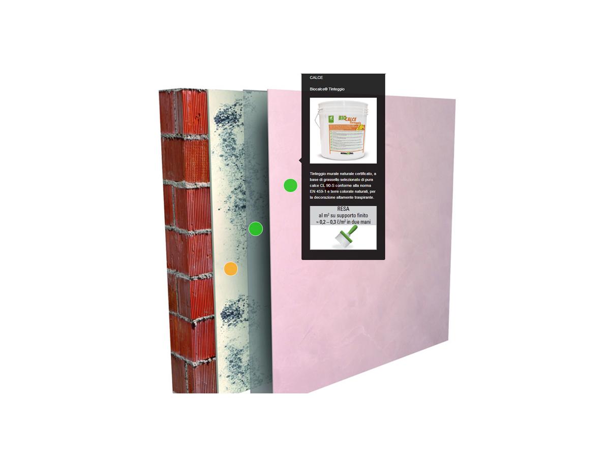 Decorazione pareti interne a calce con effetto igienizzante - Decorazione pareti interne ...